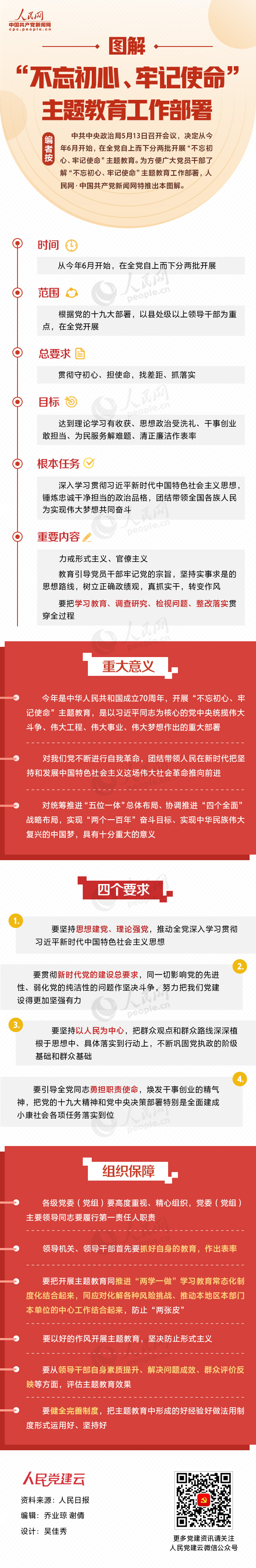 图解中国梦内容
